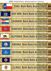 STATE by STATE radio airplay charts